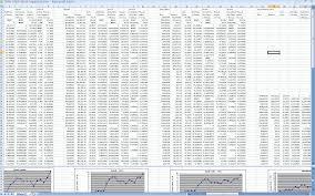 Risultato immagini per huge excel files